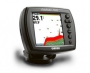 Garmin Fishfinder 250C